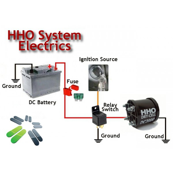 how to build hho generator pdf